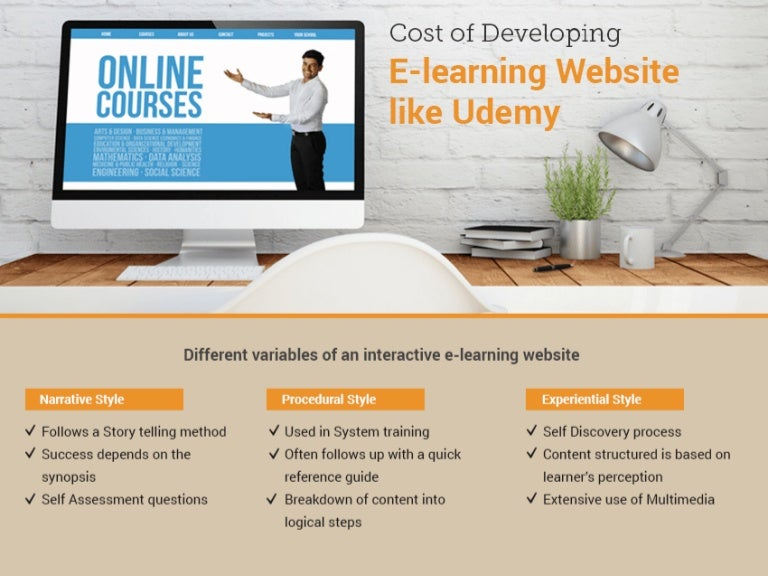 cost of developing e learning website like udemy