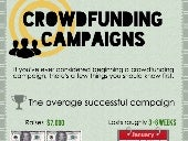 Why Your Crowdfunding Campaign Needs a Video