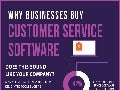 Why Businesses Buy Customer Service Software