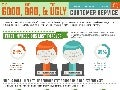 The Good, the Bad, and the Ugly: The Impact of Customer Service [Infographic]