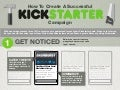 The Guide to Kickstarter and Crowdfunding
