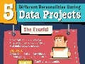 5 Different Personalities During Data Projects