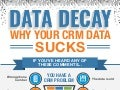Data Decay: Why Your CRM Data SUCKS