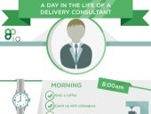 A Day In The Life Of A Delivery Consultant