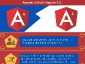 Difference between Angular 4 and Angular 2 - Techtic Solutions