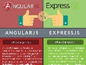 Difference between AngularJS Vs ExpressJS – Techtic Solutions