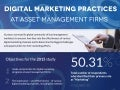 Digital Marketing at Asset Management Firms [INFOGRAPHIC]