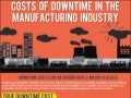 Costs of Downtime in the Manufacturing Industry