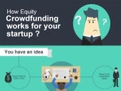 How Equity Crowdfunding  works for your startups