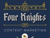 The 4 Knights of Content Marketing