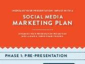 Social Media Marketing Plan for Presentations