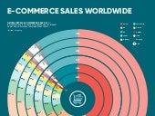 Ecommerce sales worldwide 2017