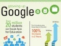 Growing Up Google - Google Apps for EDU Adoption [Infographic]