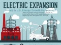 Electric Expansion: Where is U.S. Energy Growth Happening?