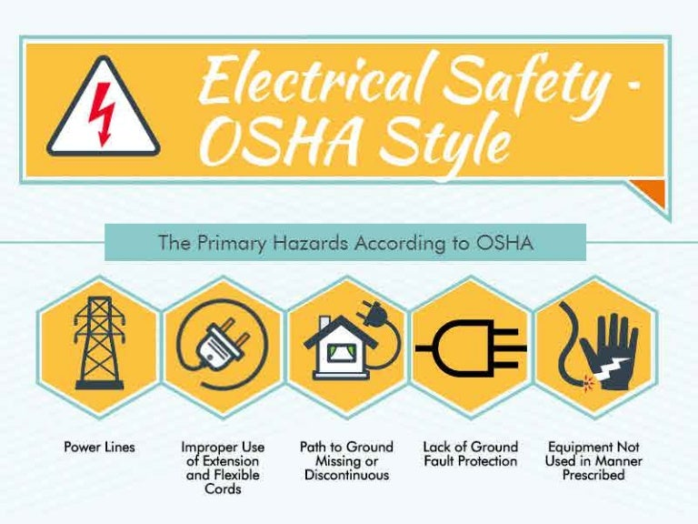 What do you know about electrical safety osha style publicscrutiny Choice Image