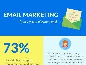 Email marketing from a personalization angle (Infographic)