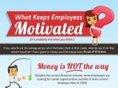 How to Motivate Employees [infographic]