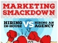 MARKETING SMACKDOWN: Hiring In-House Talent VS Hiring A Marketing Agency