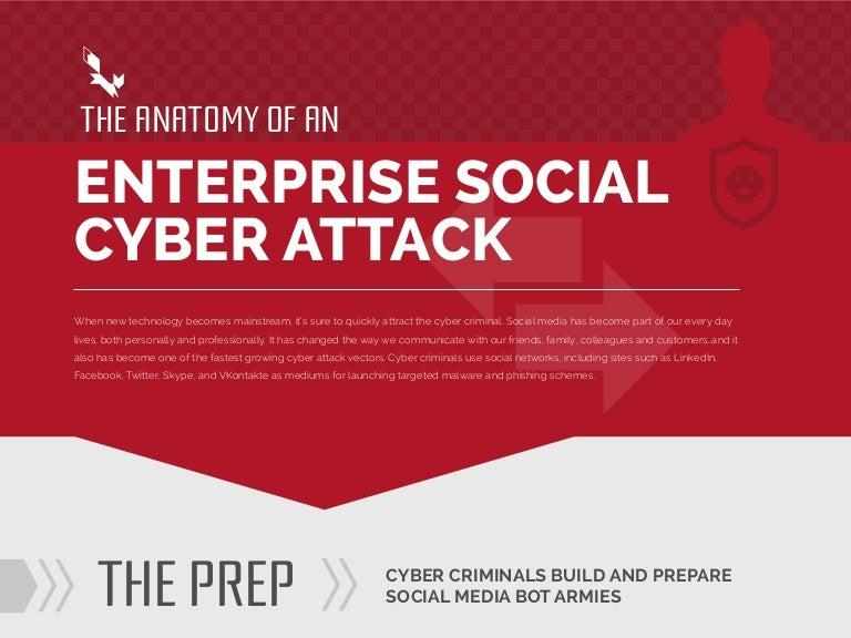Anatomy of an Enterprise Social Cyber Attack