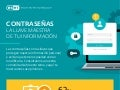 Eset contrasenas-final