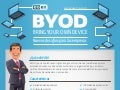 BYOD (Bring Your Own Device) - Infografía
