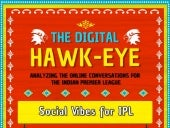 The Digital Hawk Eye - #IPL7