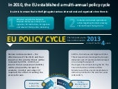 Eu policy-cycle-infographic
