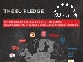 The EU Pledge