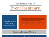 The Ultimate Guide To Event Insurance