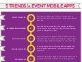 5 Trends in Event Mobile Apps
