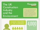 The UK Construction Industry and the Environment