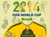 FIFA World Cup 2014 in Numbers