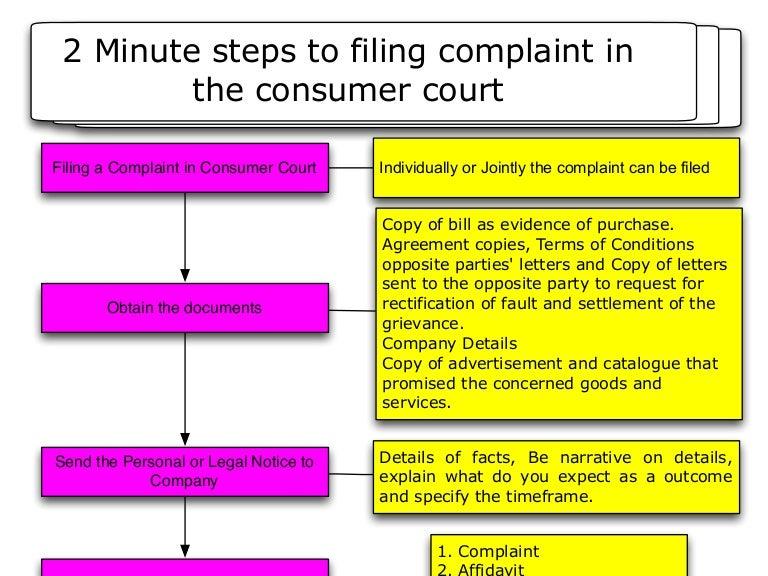 Filing complaint to consumer court spiritdancerdesigns Images