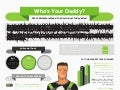 Who's Your Daddy?: What Marketers Need to Know About Today's Dad