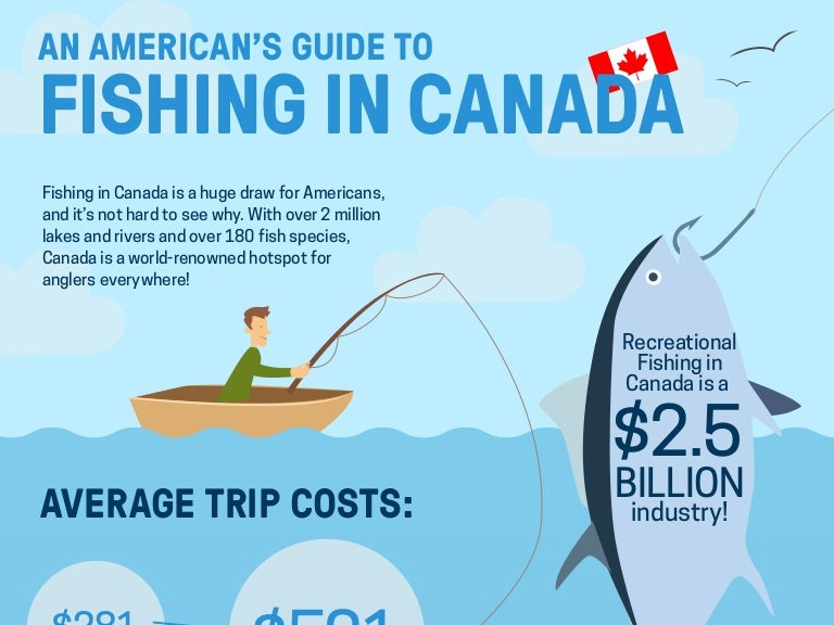 An American's Guide to Fishing in Canada