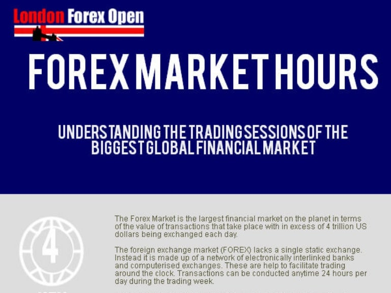 London forex trading hours
