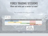When and What Pair is Better to Trade? Forex Trading Sessions. [INFOGRAPHIC]