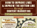 INFOGRAPHIC: Purpose Driven Content Marketing