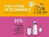 Future of eCommerce (infographic)