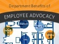 Department Benefits of Employee Advocacy