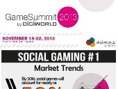 DigiWorld Game Summit - Social Gaming #1