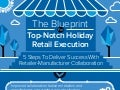 [Infographic] The Blueprint For Top-Notch Holiday Retail Execution