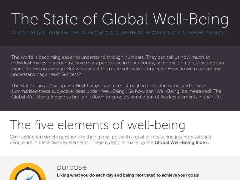 the state of global well being