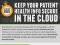 60 Second Guide: Keep Your Patient Health Info Secure in the Cloud