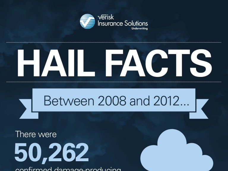 infographic  hail facts  2008