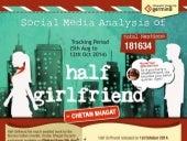 Half girlfriend - Social Media Analysis
