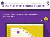 HiMedia-Fullscreen-UK-infographic-video-programmatic-sept2015