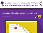 HiMedia-Fullscreen-infographie-video-programmatique-sept2015