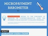 HiMedia micropayment barometer infograhic 2012