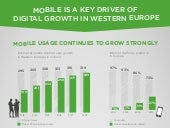 Infographic HiMedia Mobvious Mobile_in_Western_Europe_dec2014